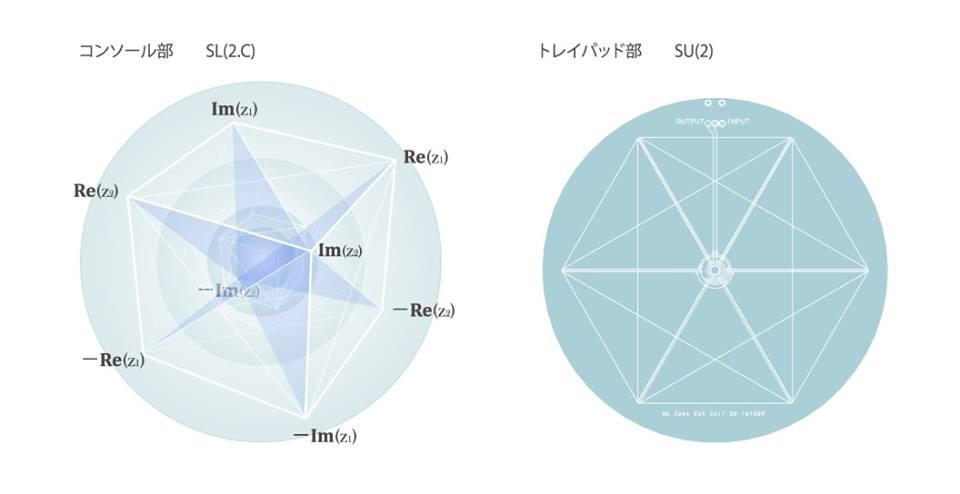NC-cubeコンソール・トレイパッド