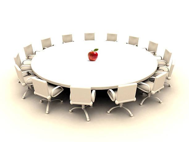 円卓のリンゴと自性態