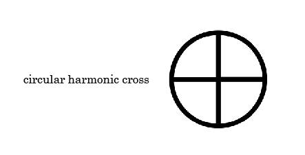 circular harmonic cross