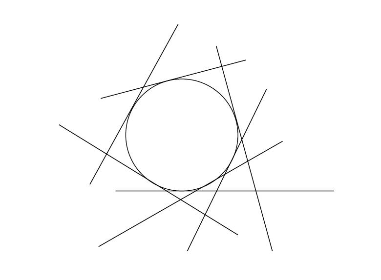 円と直線の関係