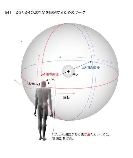 3_4_image
