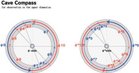 cave_compass_index