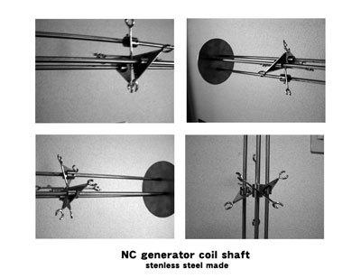 nc_gene_shaft