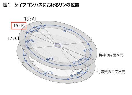 Cave_compass_p