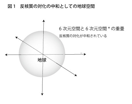 Hakaku_chuwa