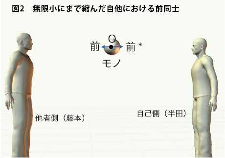Handa_fujimoto_2