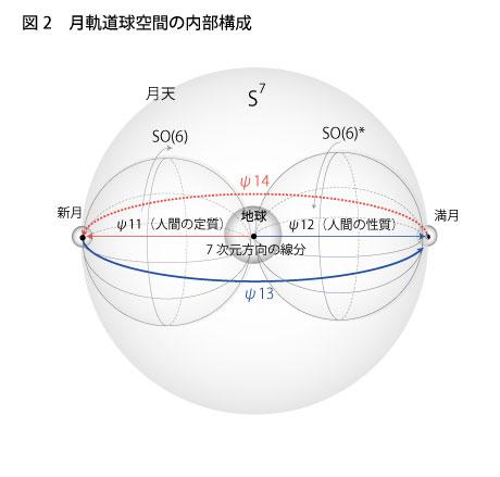 Moon_spheres7